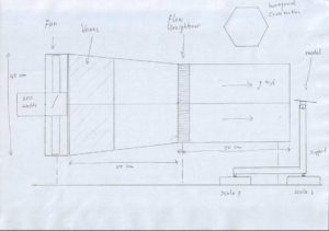 Sketch of the wind tunnel built by Slotboom.